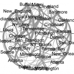 Viewing the NFL as a network graph