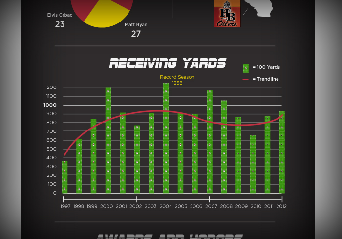 tony-gonzalez-infographic-preview-2