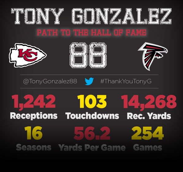 tony-gonzalez-infographic-preview