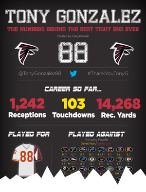 Tony_Gonzalez_Infographic_2013_Preview