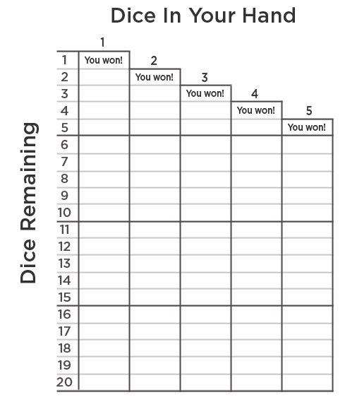 liars-dice-grid-proper