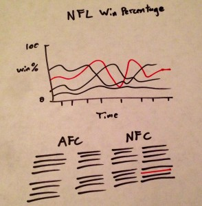 nfl-win-percentage-sketch