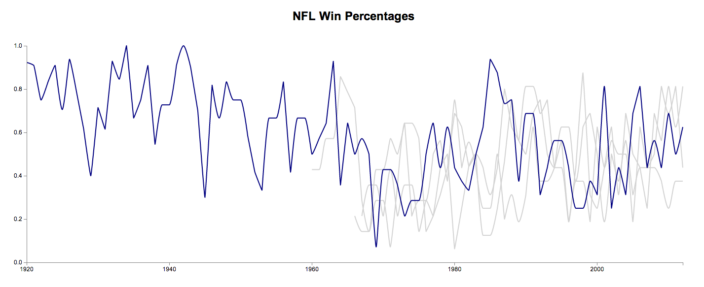 nfl-standings-interaction