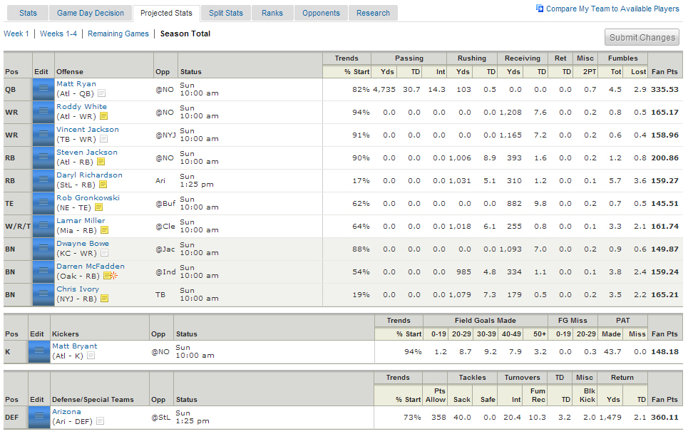 fantasy-football-projected-team