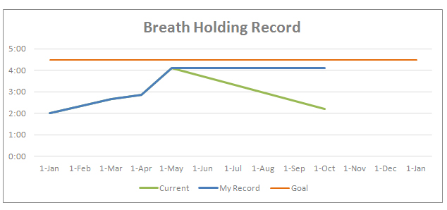 Oct-breath-holding