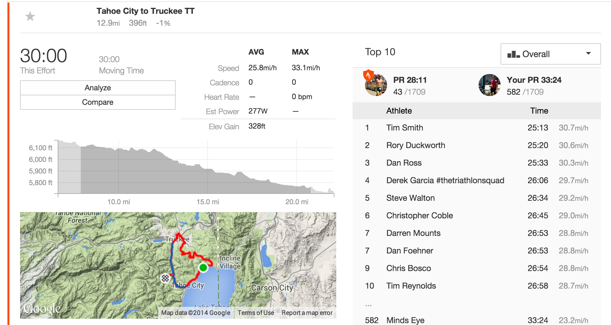 comparing-paces-on-strava