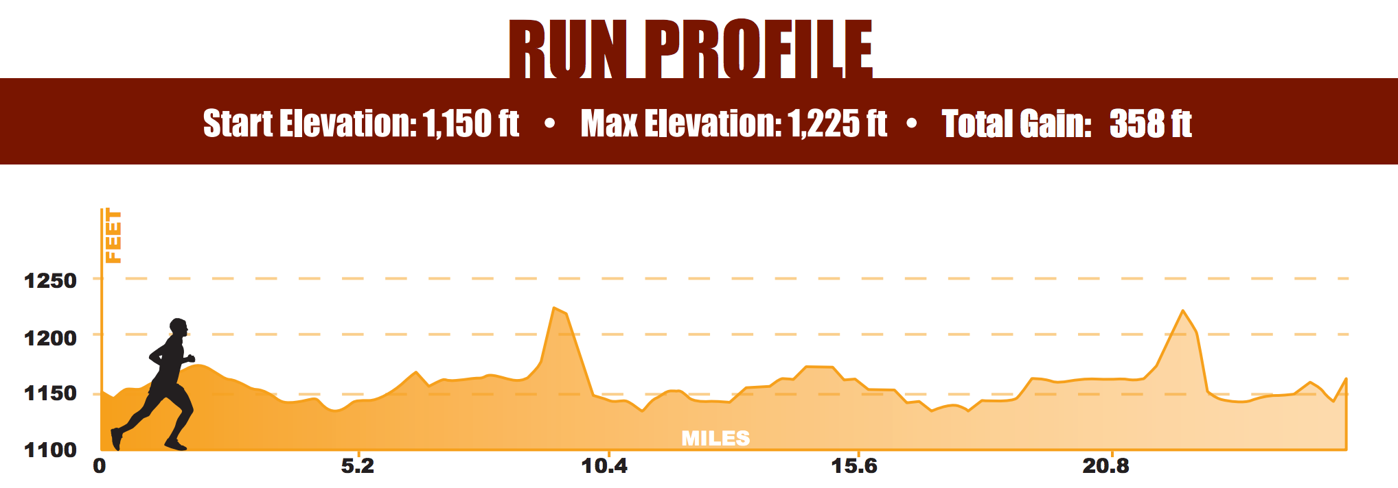 ironman-arizona-run-elevation