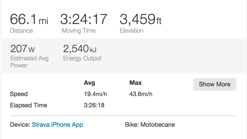 lake_tahoe_ironman_practice_bike_stats