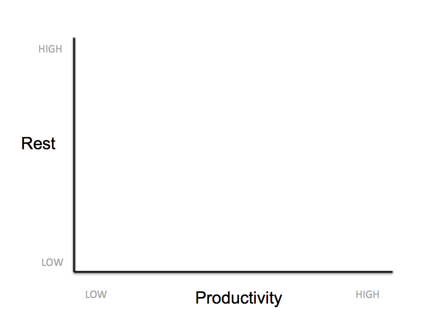 productivity-and-rest
